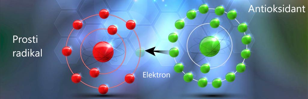 Prosti radikali se nevtralizirajo z elektronom antioksidanta - Zapper Zaper Zaperino frekvence
