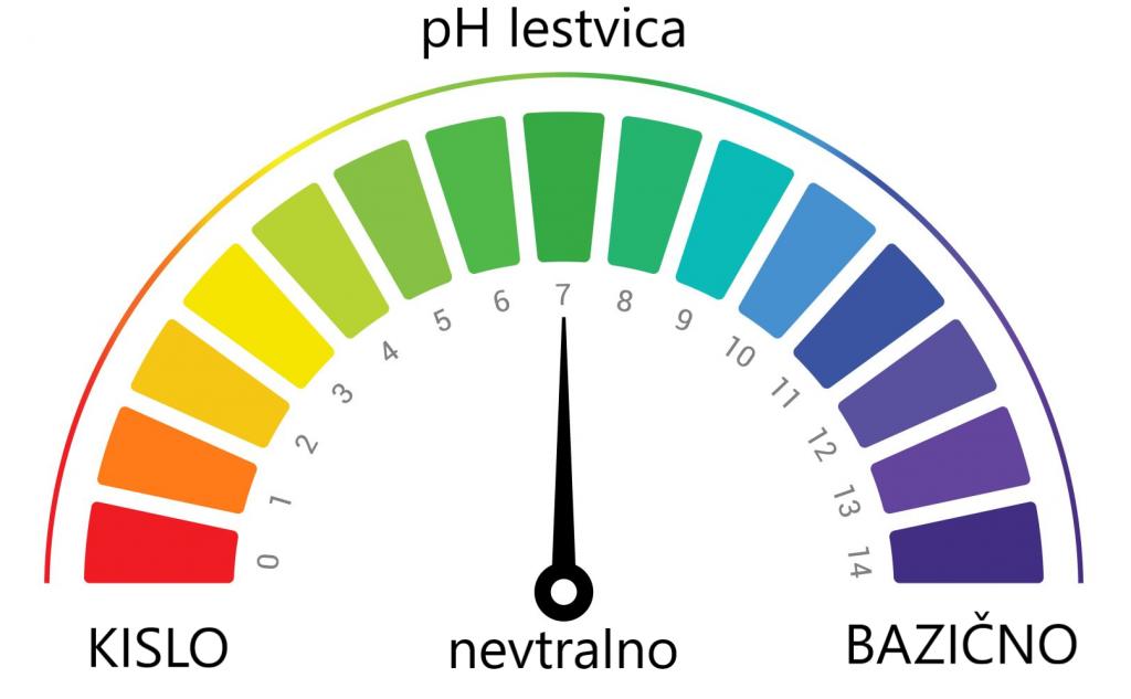 multipla skleroza pH lestvica se izbolj?a z Delta Ocean terapijo